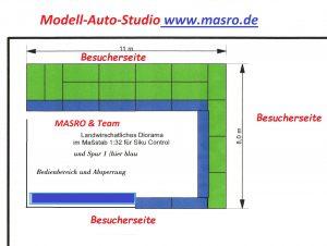 Siku Control Fläche Bad Oldesloe Modellbahn Ausstellung